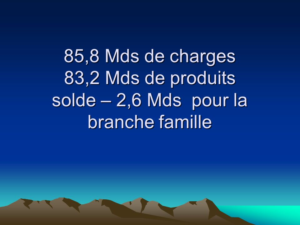 85,8 Mds de charges 83,2 Mds de produits solde – 2,6 Mds pour la branche famille