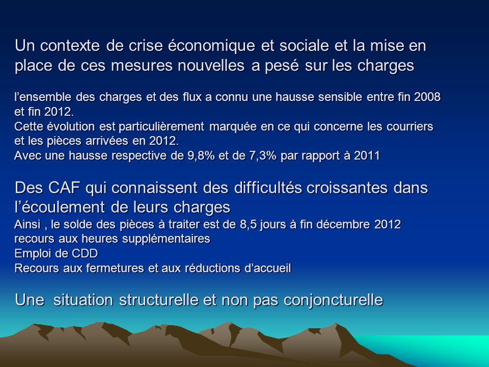 Un contexte de crise économique et sociale et la mise en place de ces mesures nouvelles a pesé sur les charges lensemble des charges et des flux a connu une hausse sensible entre fin 2008 et fin 2012.