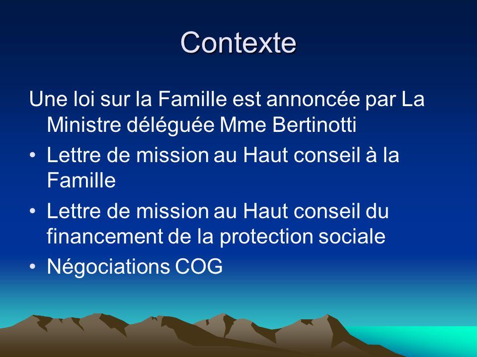 Contexte Une loi sur la Famille est annoncée par La Ministre déléguée Mme Bertinotti Lettre de mission au Haut conseil à la Famille Lettre de mission au Haut conseil du financement de la protection sociale Négociations COG