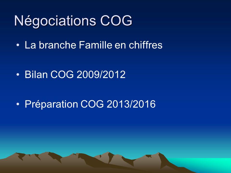 Négociations COG La branche Famille en chiffres Bilan COG 2009/2012 Préparation COG 2013/2016