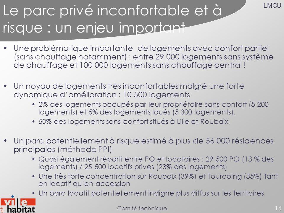 LMCU Comité technique14 Le parc privé inconfortable et à risque : un enjeu important Une problématique importante de logements avec confort partiel (s