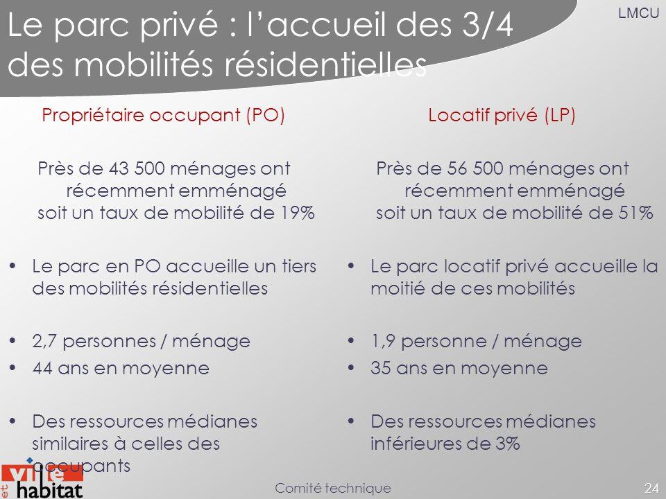 LMCU Comité technique24 Le parc privé : laccueil des 3/4 des mobilités résidentielles Propriétaire occupant (PO) Près de 43 500 ménages ont récemment
