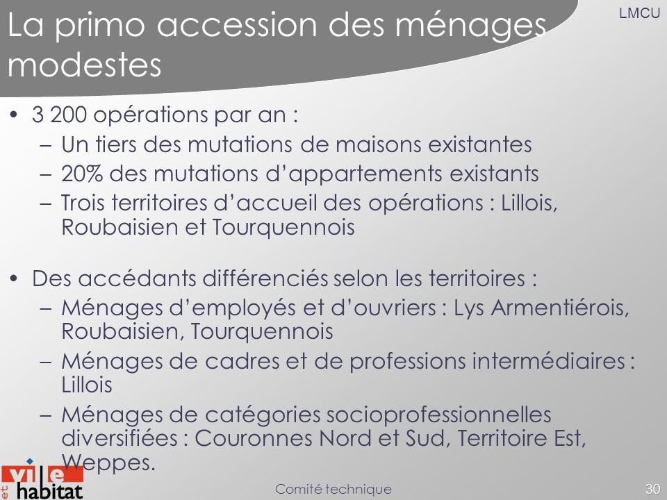 LMCU Comité technique30 La primo accession des ménages modestes 3 200 opérations par an : –Un tiers des mutations de maisons existantes –20% des mutat