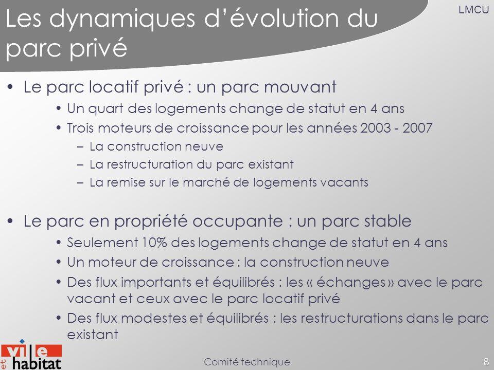 LMCU Comité technique8 Les dynamiques dévolution du parc privé Le parc locatif privé : un parc mouvant Un quart des logements change de statut en 4 an
