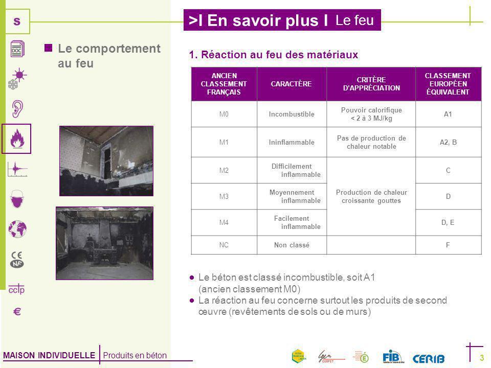 MAISON INDIVIDUELLE Produits en béton >I En savoir plus I Le feu 3 1.