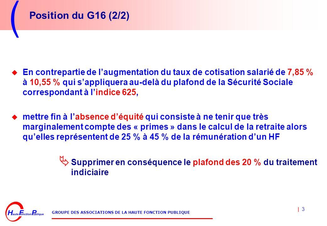 | 3 GROUPE DES ASSOCIATIONS DE LA HAUTE FONCTION PUBLIQUE Position du G16 (2/2) En contrepartie de laugmentation du taux de cotisation salarié de 7,85 % à 10,55 % qui sappliquera au-delà du plafond de la Sécurité Sociale correspondant à lindice 625, mettre fin à labsence déquité qui consiste à ne tenir que très marginalement compte des « primes » dans le calcul de la retraite alors quelles représentent de 25 % à 45 % de la rémunération dun HF Supprimer en conséquence le plafond des 20 % du traitement indiciaire