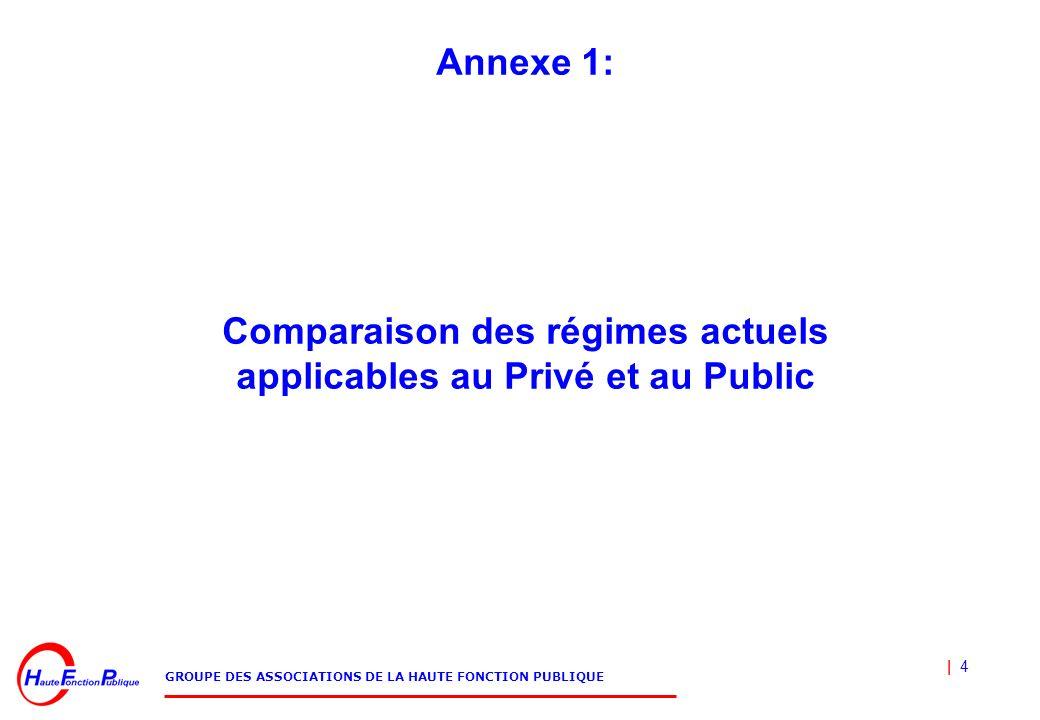| 4 GROUPE DES ASSOCIATIONS DE LA HAUTE FONCTION PUBLIQUE Annexe 1: Comparaison des régimes actuels applicables au Privé et au Public