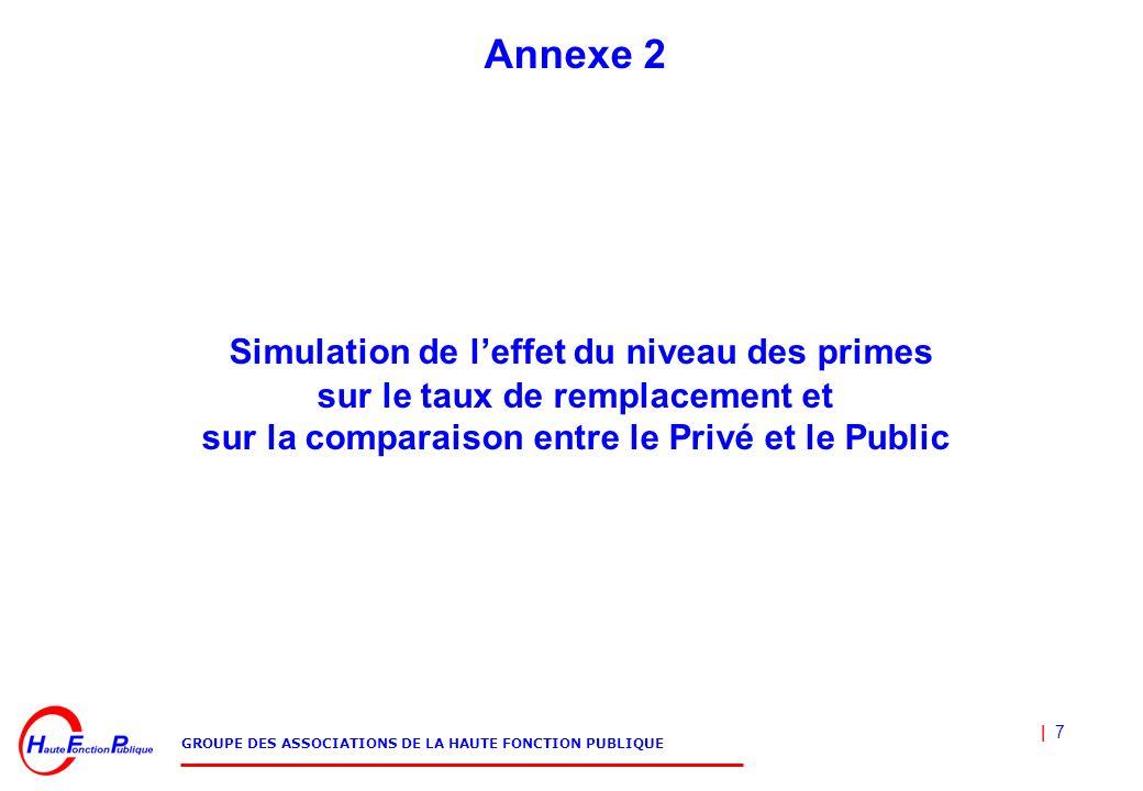 | 7 GROUPE DES ASSOCIATIONS DE LA HAUTE FONCTION PUBLIQUE Annexe 2 Simulation de leffet du niveau des primes sur le taux de remplacement et sur la comparaison entre le Privé et le Public