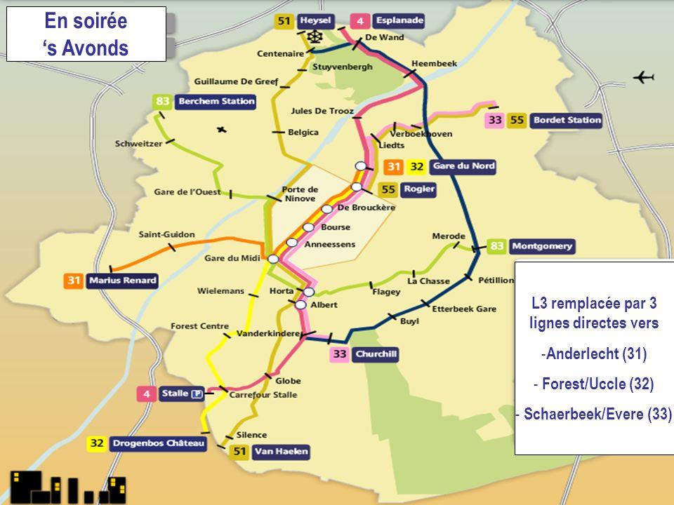 1318.06.2008 En soirée s Avonds L3 remplacée par 3 lignes directes vers - Anderlecht (31) - Forest/Uccle (32) - Schaerbeek/Evere (33)