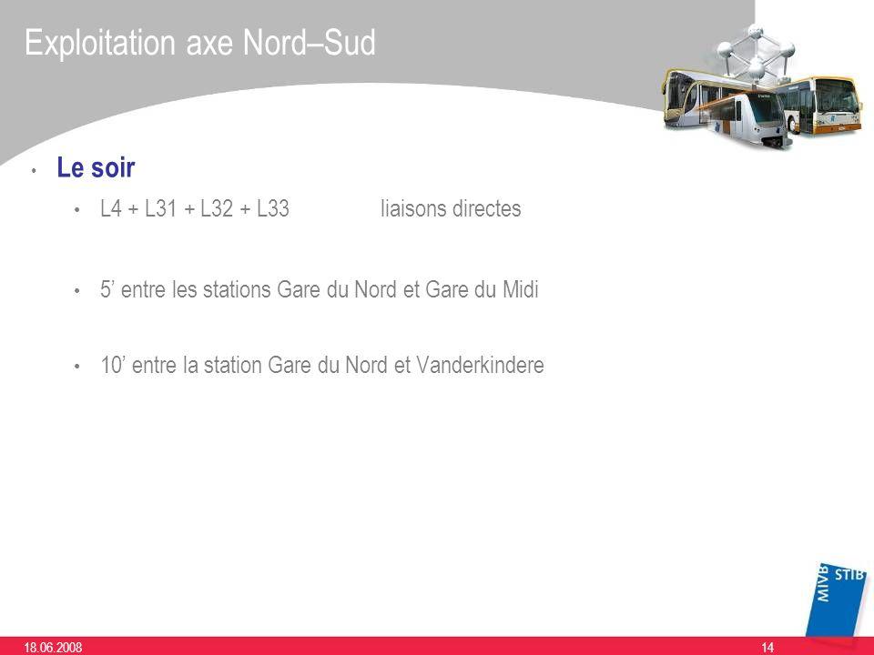 1418.06.2008 Exploitation axe Nord–Sud Le soir L4 + L31 + L32 + L33liaisons directes 5 entre les stations Gare du Nord et Gare du Midi 10 entre la sta