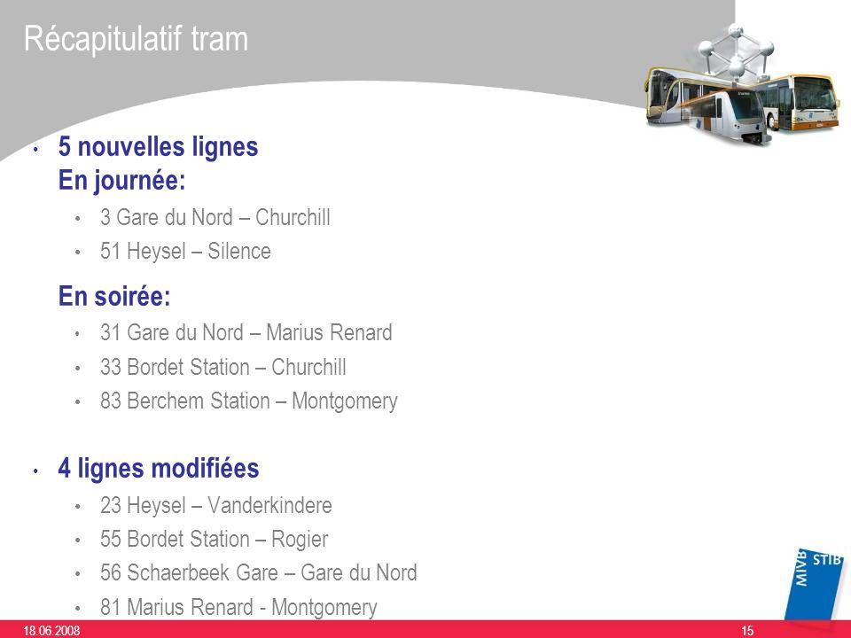 1518.06.2008 Récapitulatif tram 5 nouvelles lignes En journée: 3 Gare du Nord – Churchill 51 Heysel – Silence En soirée: 31 Gare du Nord – Marius Rena