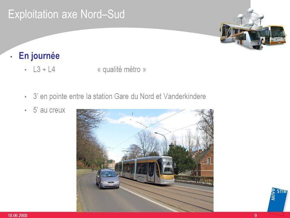 918.06.2008 Exploitation axe Nord–Sud En journée L3 + L4« qualité métro » 3 en pointe entre la station Gare du Nord et Vanderkindere 5 au creux