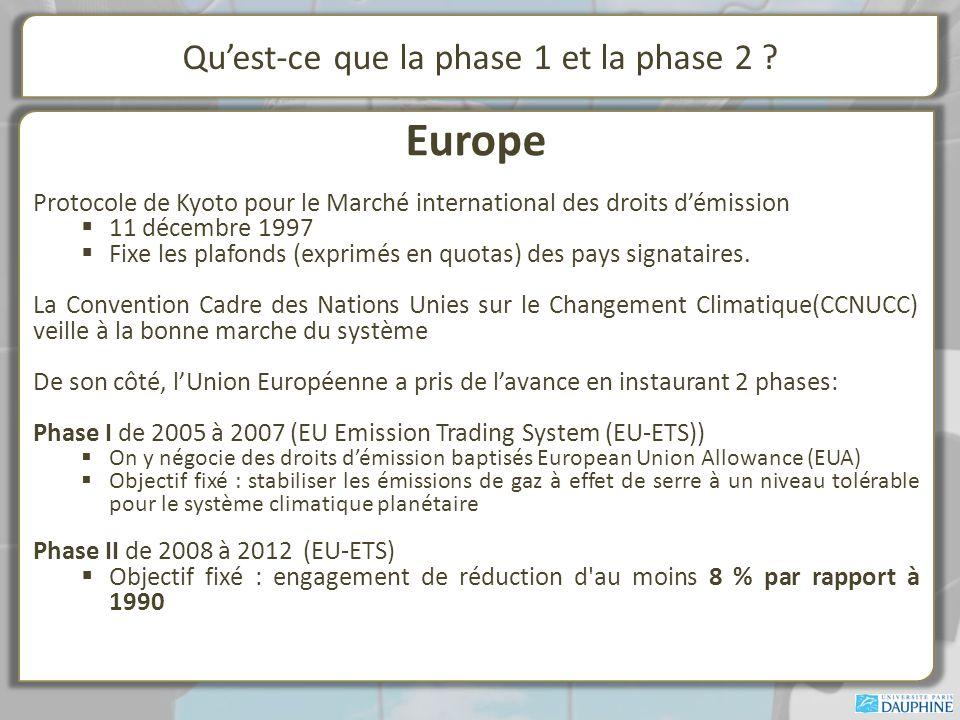 Quest-ce que la phase 1 et la phase 2 .
