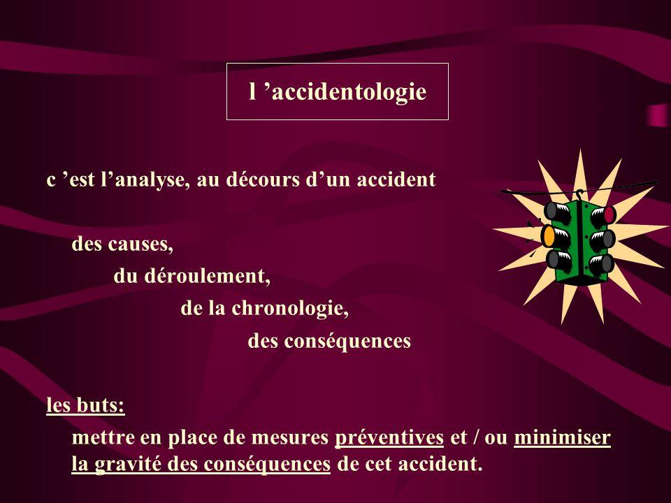 l accidentologie c est lanalyse, au décours dun accident des causes, du déroulement, de la chronologie, des conséquences les buts: mettre en place de