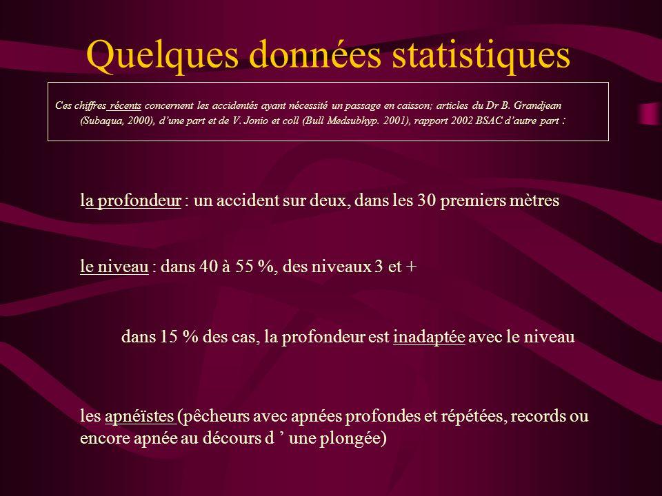Quelques données statistiques Ces chiffres récents concernent les accidentés ayant nécessité un passage en caisson; articles du Dr B. Grandjean (Subaq