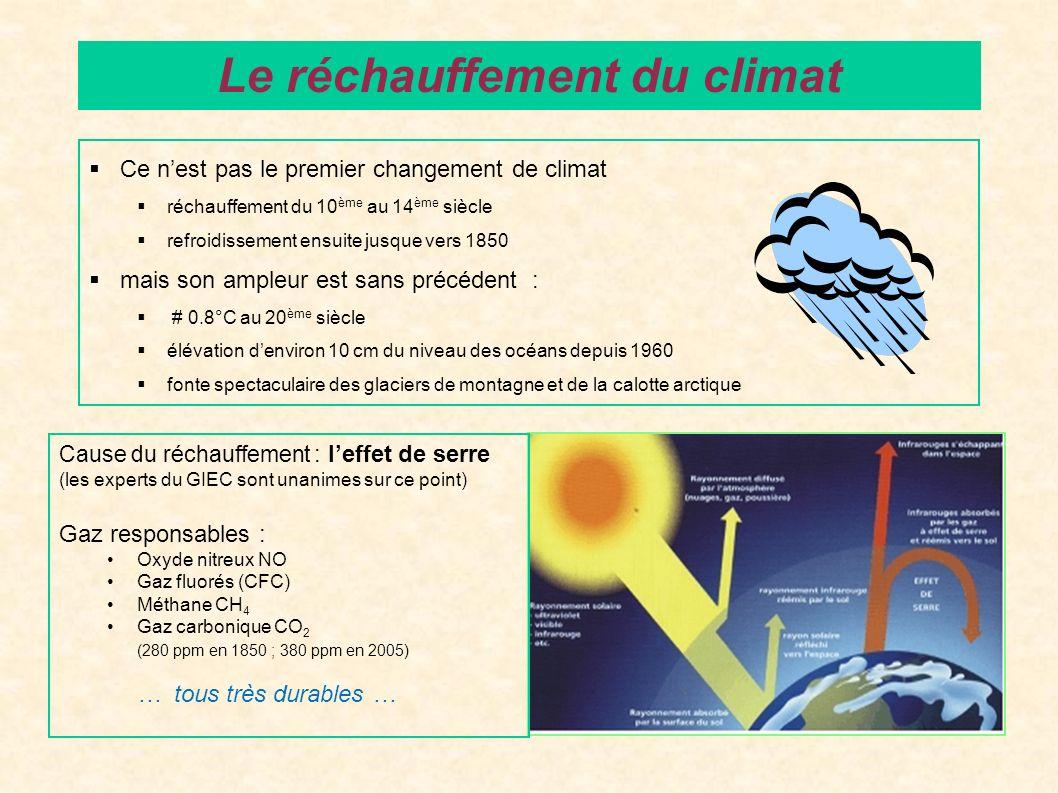 Le réchauffement du climat Ce nest pas le premier changement de climat réchauffement du 10 ème au 14 ème siècle refroidissement ensuite jusque vers 18
