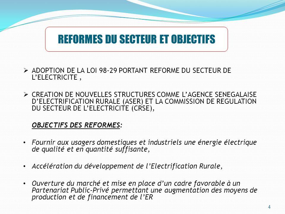 4 REFORMES DU SECTEUR ET OBJECTIFS ADOPTION DE LA LOI 98-29 PORTANT REFORME DU SECTEUR DE LELECTRICITE, CREATION DE NOUVELLES STRUCTURES COMME LAGENCE SENEGALAISE DELECTRIFICATION RURALE (ASER) ET LA COMMISSION DE REGULATION DU SECTEUR DE LELECTRICITE (CRSE), OBJECTIFS DES REFORMES: Fournir aux usagers domestiques et industriels une énergie électrique de qualité et en quantité suffisante, Accélération du développement de lElectrification Rurale, Ouverture du marché et mise en place dun cadre favorable à un Partenariat Public-Privé permettant une augmentation des moyens de production et de financement de lER