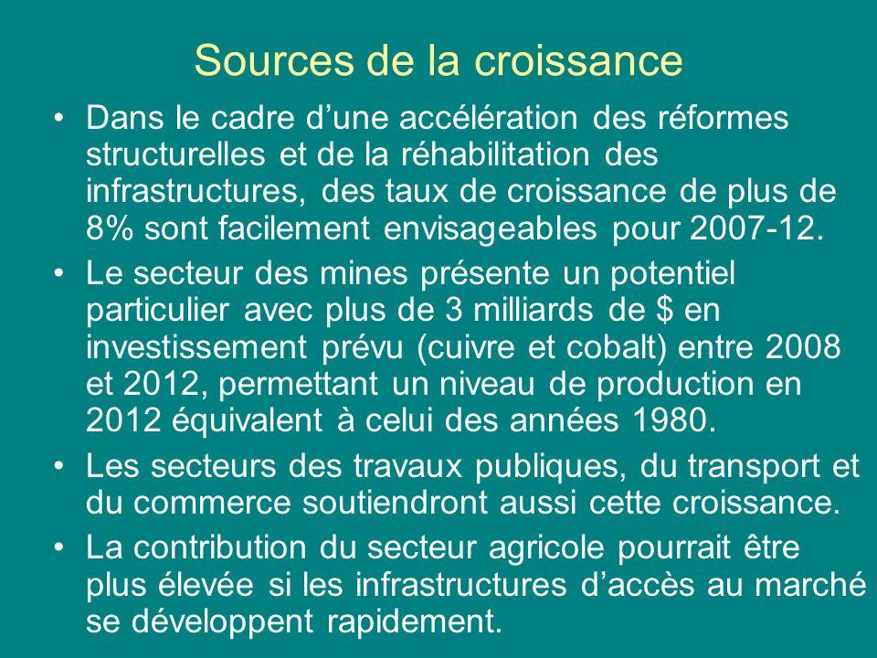 Sources de la croissance Dans le cadre dune accélération des réformes structurelles et de la réhabilitation des infrastructures, des taux de croissance de plus de 8% sont facilement envisageables pour 2007-12.