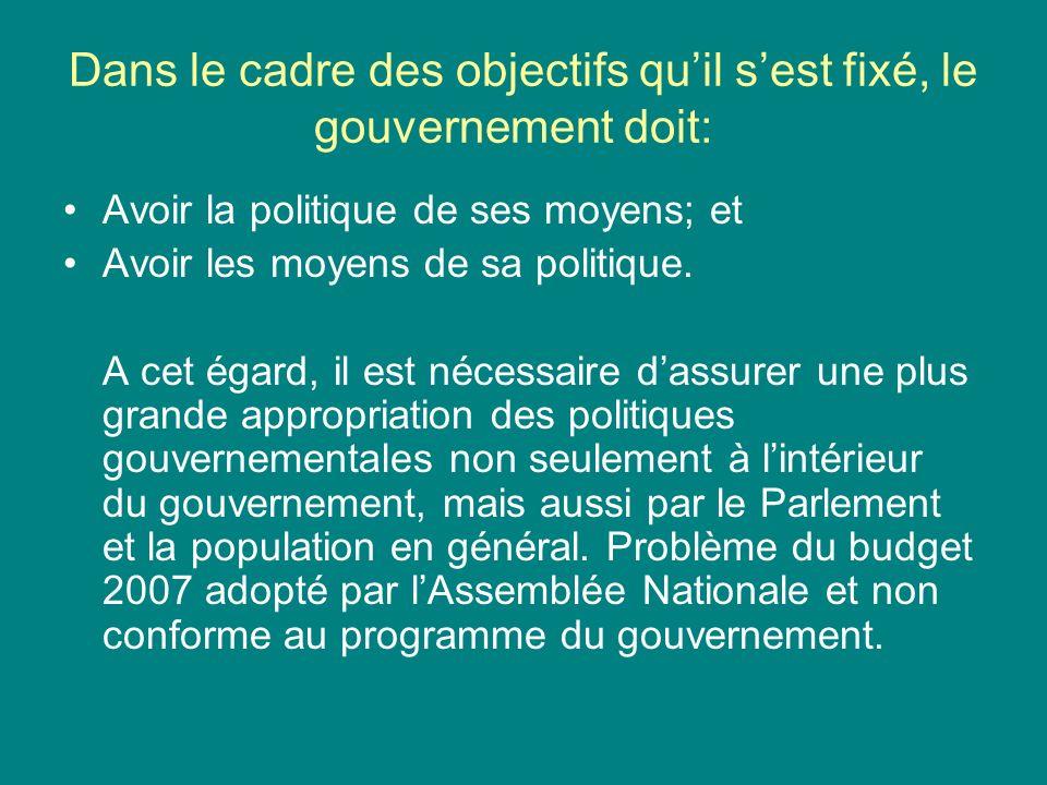 Dans le cadre des objectifs quil sest fixé, le gouvernement doit: Avoir la politique de ses moyens; et Avoir les moyens de sa politique.
