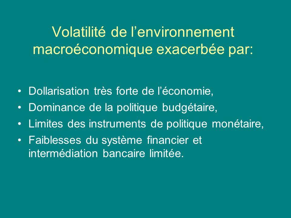 Volatilité de lenvironnement macroéconomique exacerbée par: Dollarisation très forte de léconomie, Dominance de la politique budgétaire, Limites des instruments de politique monétaire, Faiblesses du système financier et intermédiation bancaire limitée.