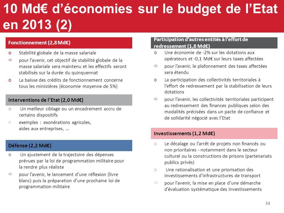 34 10 Md déconomies sur le budget de lEtat en 2013 (2) Stabilité globale de la masse salariale pour lavenir, cet objectif de stabilité globale de la m