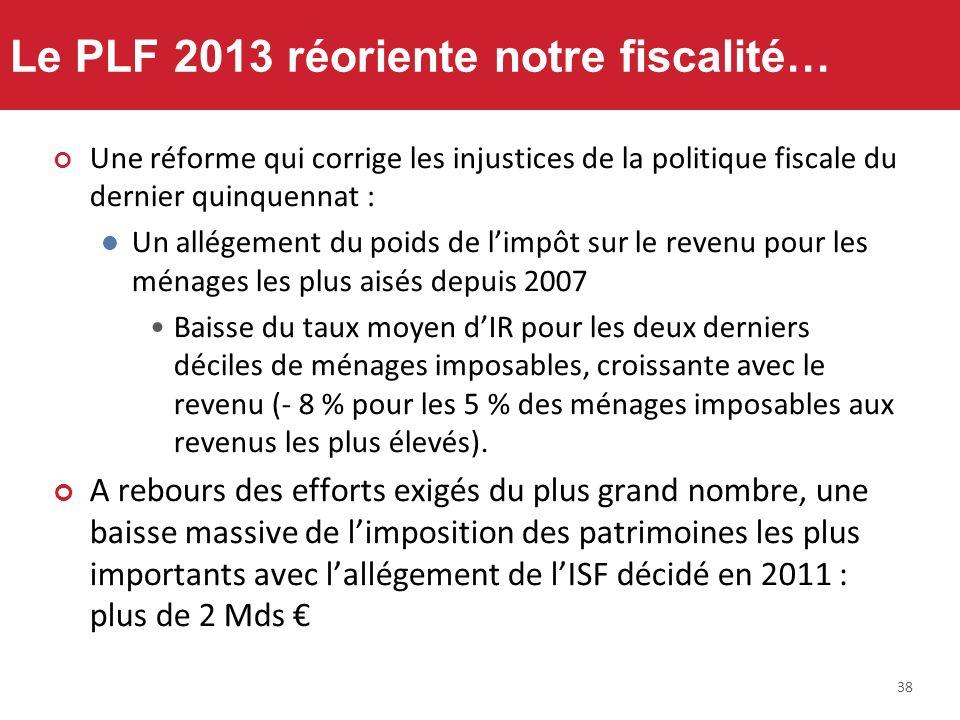 38 Le PLF 2013 réoriente notre fiscalité… Une réforme qui corrige les injustices de la politique fiscale du dernier quinquennat : Un allégement du poi