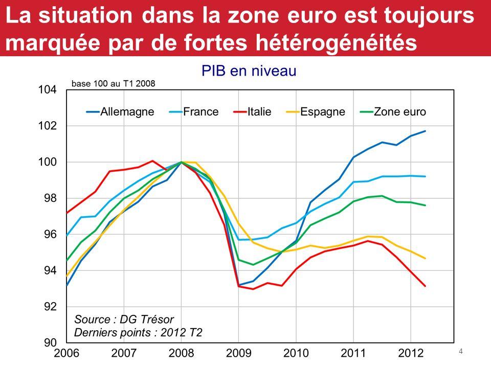 4 La situation dans la zone euro est toujours marquée par de fortes hétérogénéités