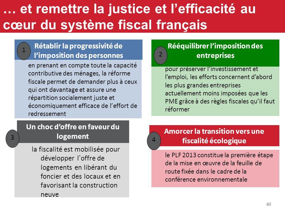 40 … et remettre la justice et lefficacité au cœur du système fiscal français en prenant en compte toute la capacité contributive des ménages, la réfo