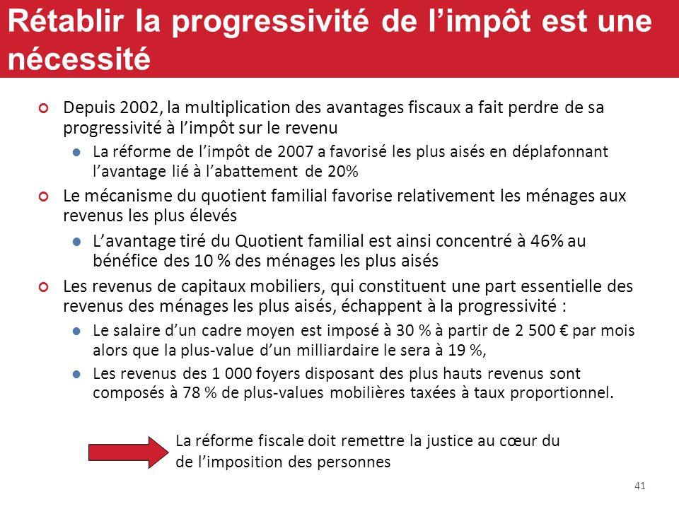 41 Rétablir la progressivité de limpôt est une nécessité Depuis 2002, la multiplication des avantages fiscaux a fait perdre de sa progressivité à limp