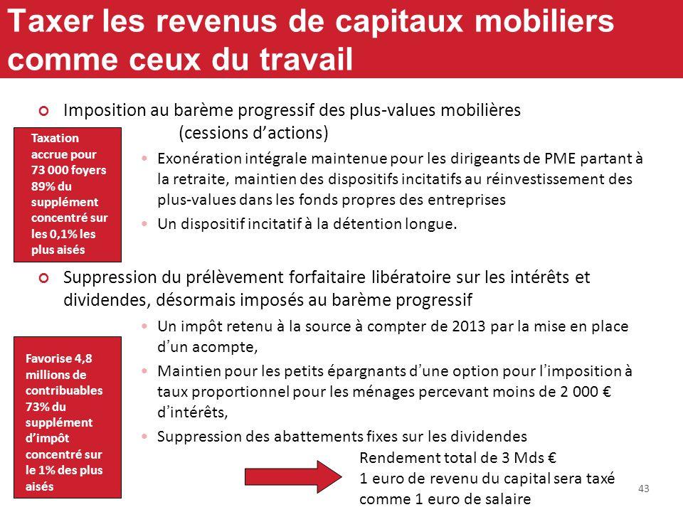 43 Taxer les revenus de capitaux mobiliers comme ceux du travail Imposition au barème progressif des plus-values mobilières (cessions dactions) Exonér