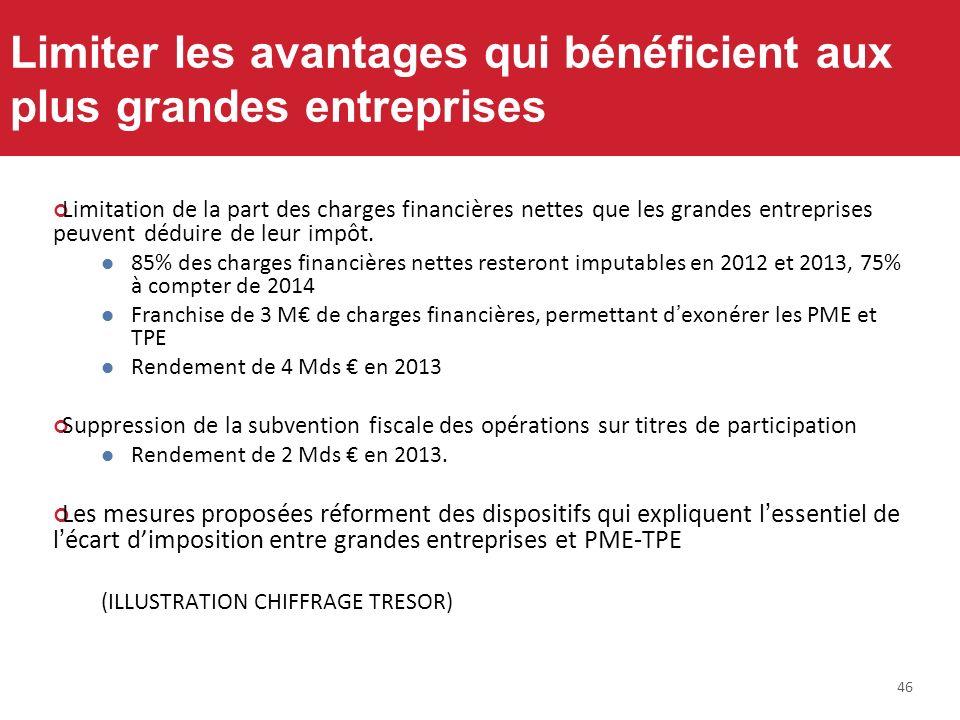 46 Limiter les avantages qui bénéficient aux plus grandes entreprises Limitation de la part des charges financières nettes que les grandes entreprises