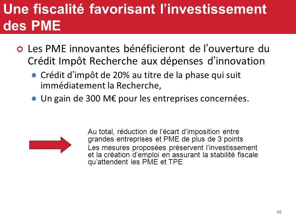 48 Une fiscalité favorisant linvestissement des PME Les PME innovantes bénéficieront de louverture du Crédit Impôt Recherche aux dépenses dinnovation