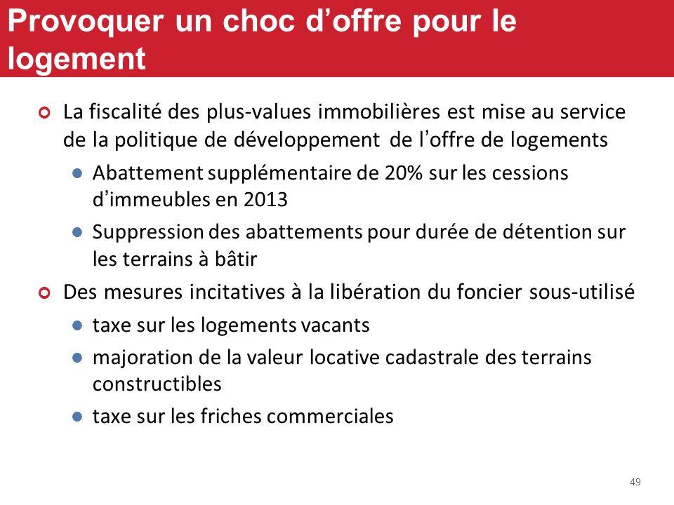 49 Provoquer un choc doffre pour le logement La fiscalité des plus-values immobilières est mise au service de la politique de développement de loffre