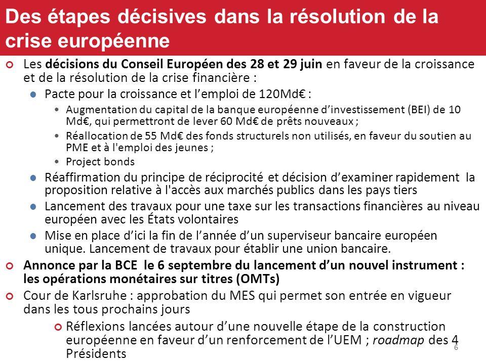 6 Des étapes décisives dans la résolution de la crise européenne Les décisions du Conseil Européen des 28 et 29 juin en faveur de la croissance et de