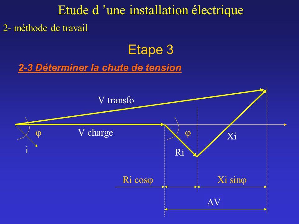 V transfo V charge V i Xi sin Ri cos Ri Xi Etape 3 Etude d une installation électrique 2- méthode de travail 2-3 Déterminer la chute de tension