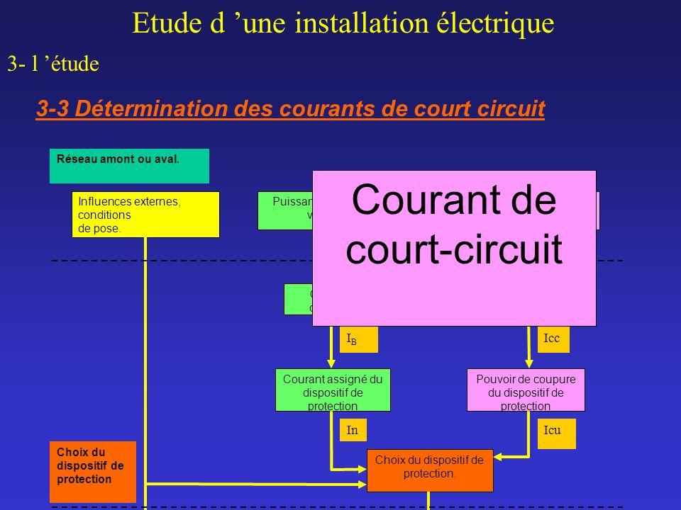 Etude d une installation électrique 3- l étude 3-3 Détermination des courants de court circuit Puissance de court- circuit à lorigine du circuit. Puis