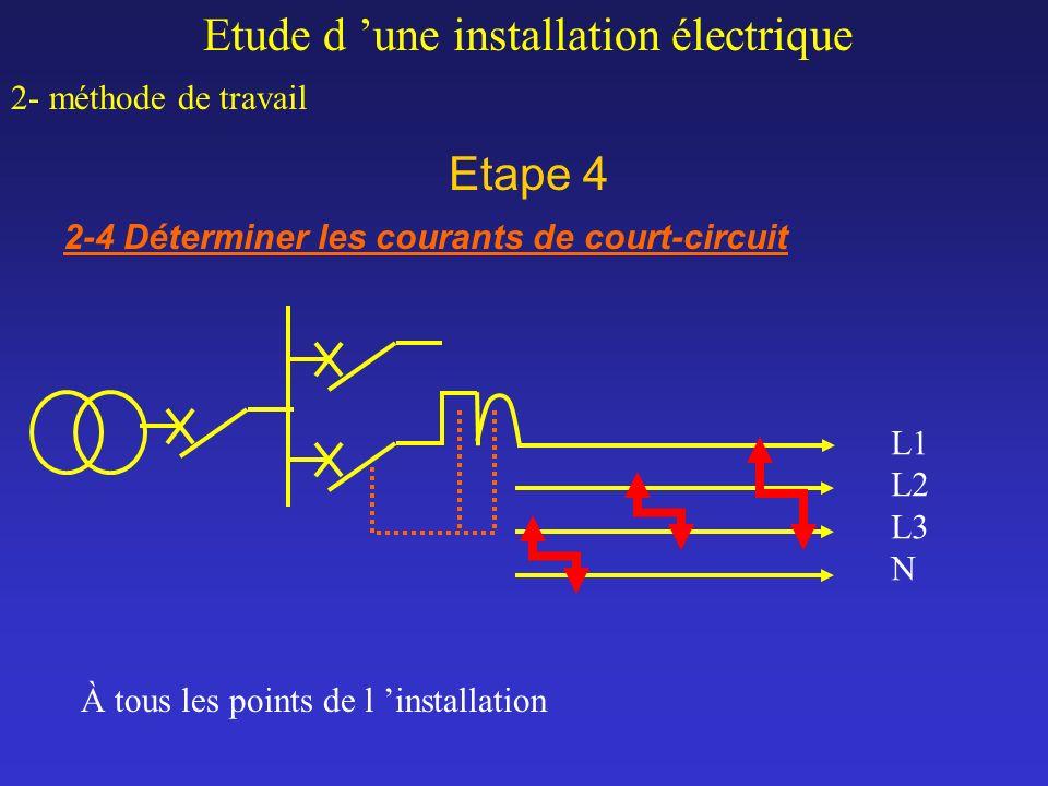 Etape 4 Etude d une installation électrique 2- méthode de travail 2-4 Déterminer les courants de court-circuit L1 L2 L3 N À tous les points de l insta