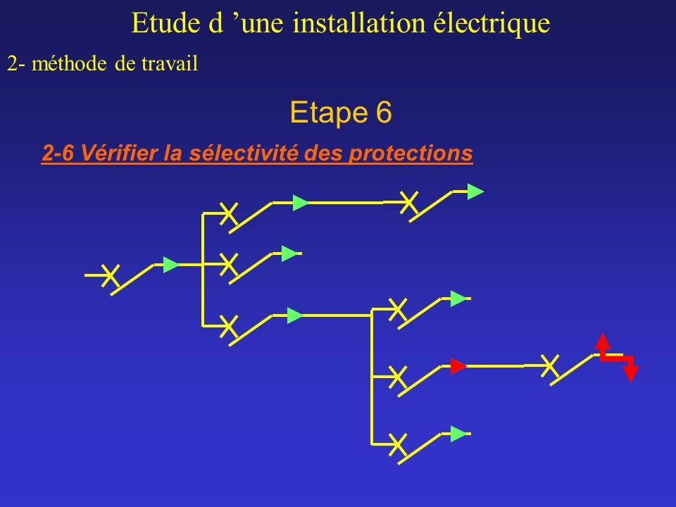 Etape 6 Etude d une installation électrique 2- méthode de travail 2-6 Vérifier la sélectivité des protections