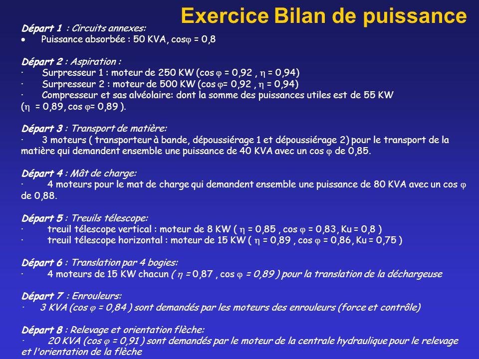 Exercice Bilan de puissance Départ 1 : Circuits annexes: Puissance absorbée : 50 KVA, cos = 0,8 Départ 2 : Aspiration : · Surpresseur 1 : moteur de 25