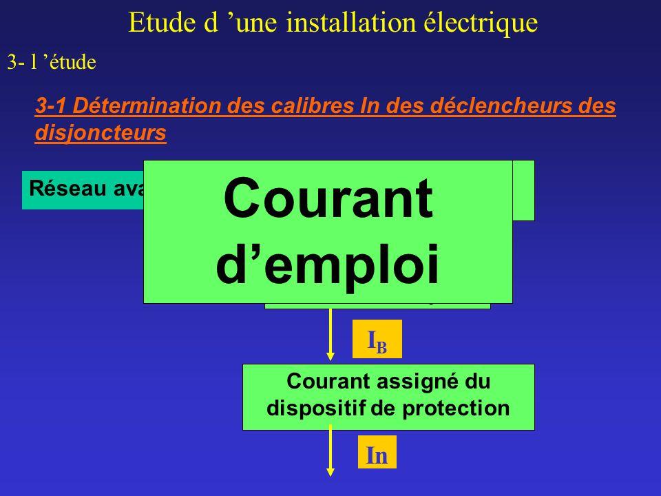 S Puissance apparente à véhiculer Courant demploi Courant assigné du dispositif de protection IBIB In Réseau aval. Etude d une installation électrique