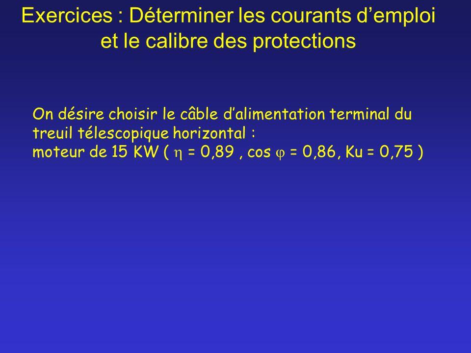 Exercices : Déterminer les courants demploi et le calibre des protections On désire choisir le câble dalimentation terminal du treuil télescopique hor