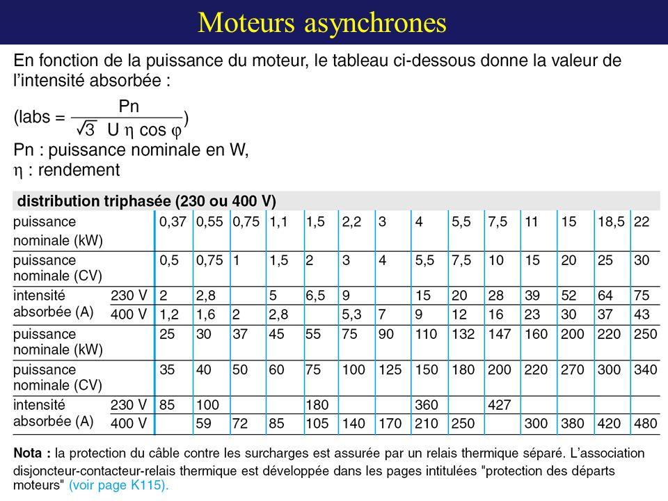 Moteurs asynchrones