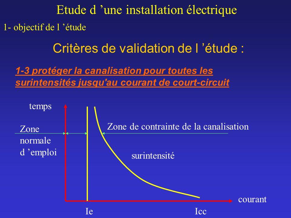 Critères de validation de l étude : Etude d une installation électrique 1- objectif de l étude 1-3 protéger la canalisation pour toutes les surintensi