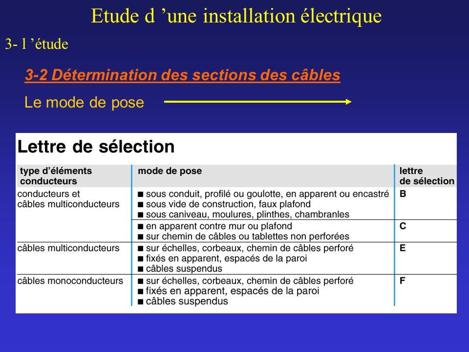 Etude d une installation électrique 3- l étude 3-2 Détermination des sections des câbles Le mode de pose