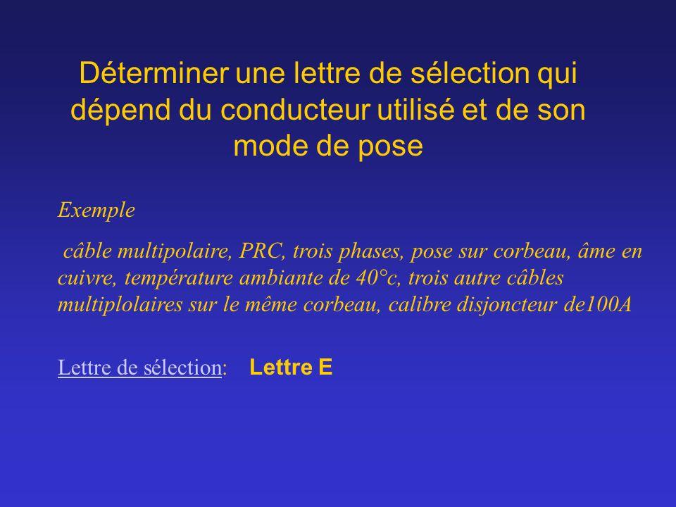 Déterminer une lettre de sélection qui dépend du conducteur utilisé et de son mode de pose Exemple câble multipolaire, PRC, trois phases, pose sur cor