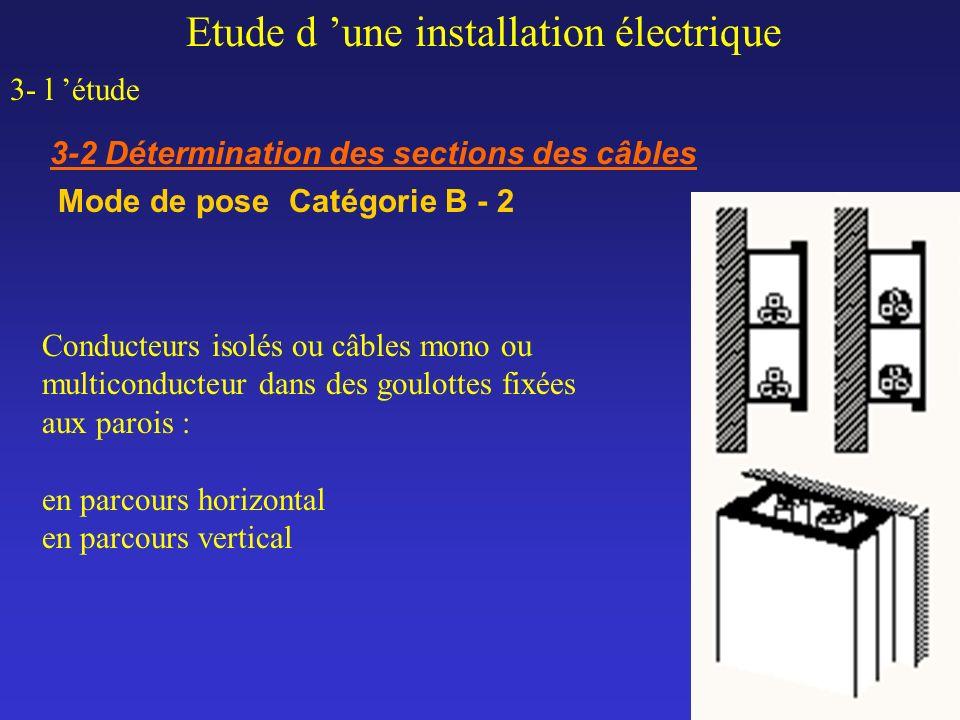 Etude d une installation électrique 3- l étude 3-2 Détermination des sections des câbles Mode de pose Catégorie B - 2 Conducteurs isolés ou câbles mon