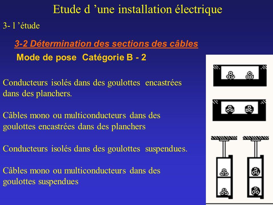 Etude d une installation électrique 3- l étude 3-2 Détermination des sections des câbles Mode de pose Catégorie B - 2 Conducteurs isolés dans des goul