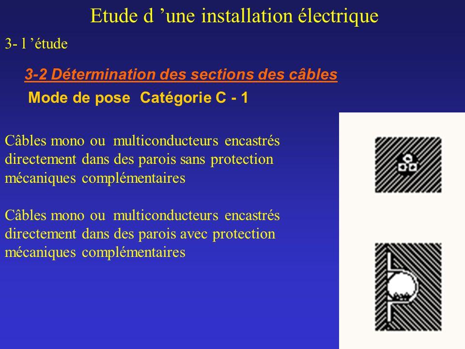 Etude d une installation électrique 3- l étude 3-2 Détermination des sections des câbles Mode de pose Catégorie C - 1 Câbles mono ou multiconducteurs