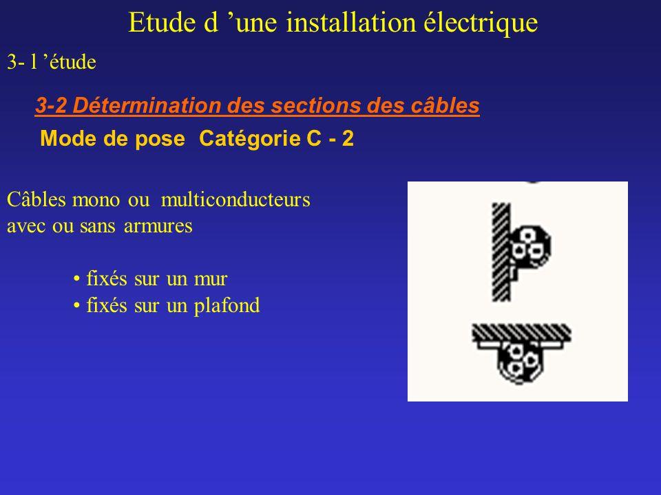 Etude d une installation électrique 3- l étude 3-2 Détermination des sections des câbles Mode de pose Catégorie C - 2 Câbles mono ou multiconducteurs