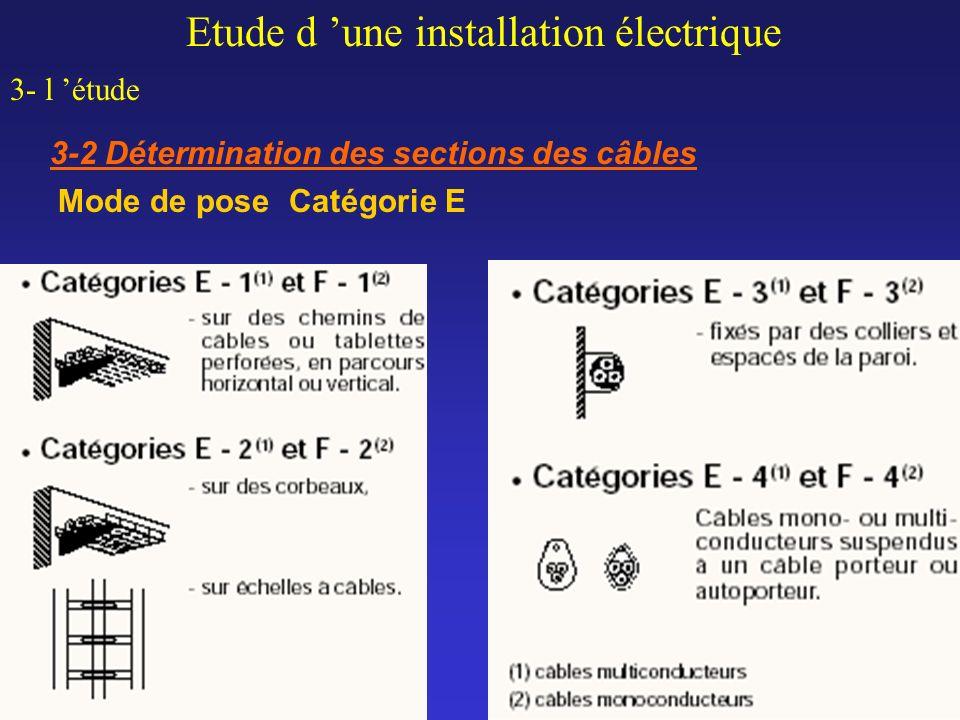 Etude d une installation électrique 3- l étude 3-2 Détermination des sections des câbles Mode de pose Catégorie E